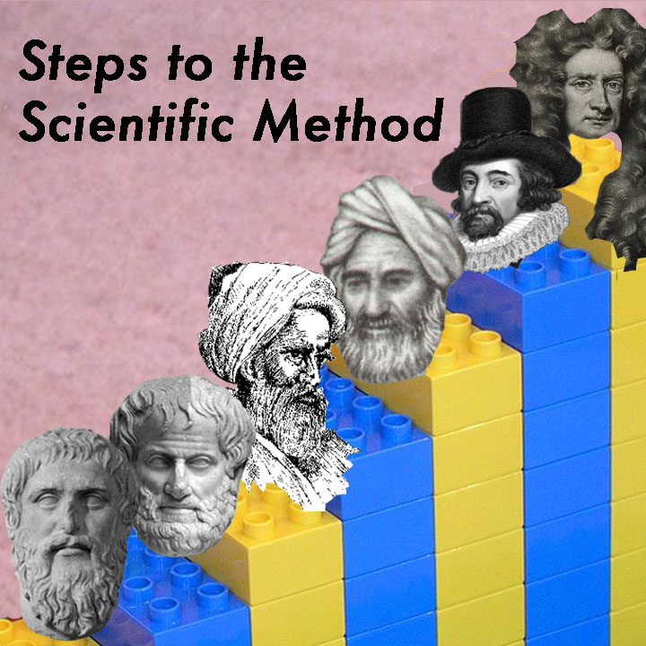 Steps to the ScientificMethod